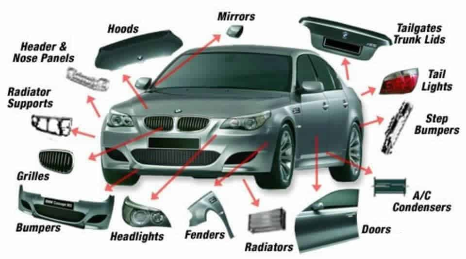 Automobile Parts Guide – Essential Off Road Auto Parts